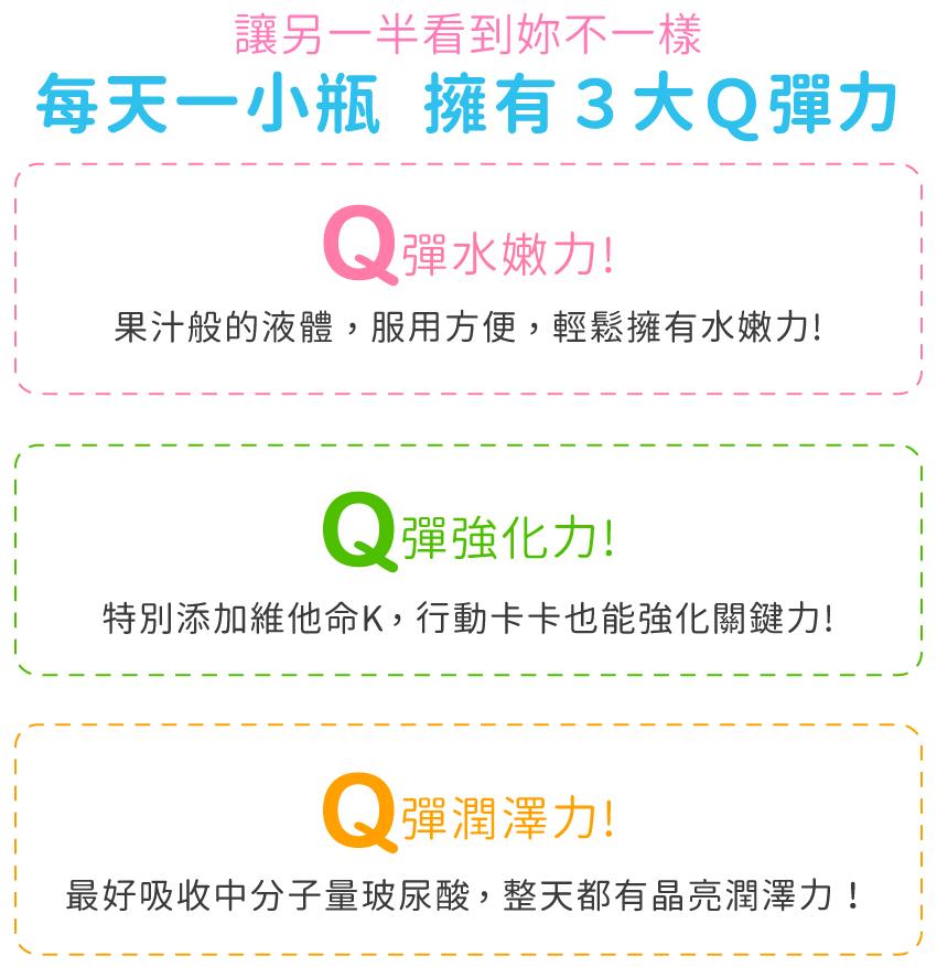 3大Q彈力,Q彈水嫩力,Q彈強化力,Q彈潤澤力,喝的玻尿酸
