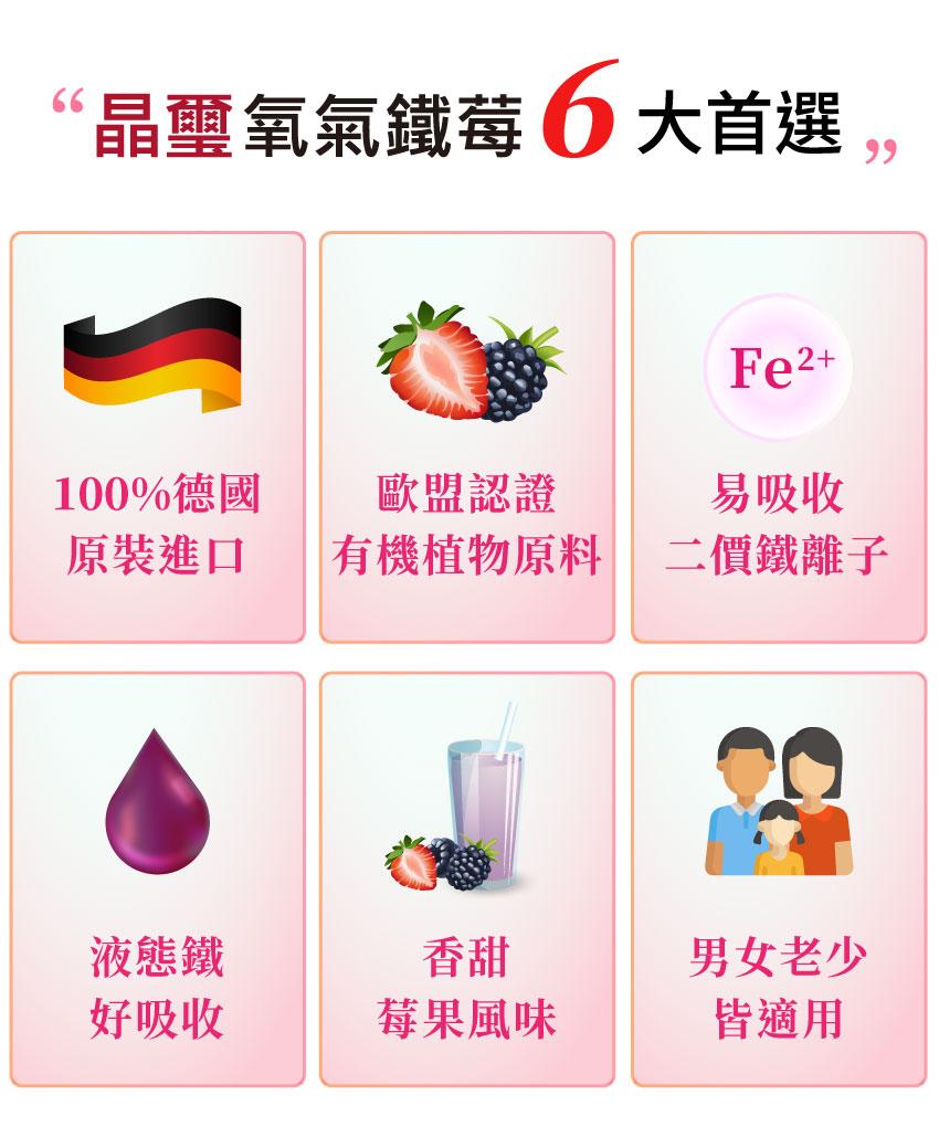 氧氣鐵莓6大首選,100%德國原裝進口,有機植物原料,豐富的二價鐵離子,液體好吸收,香甜莓果風味,男女老少皆適用