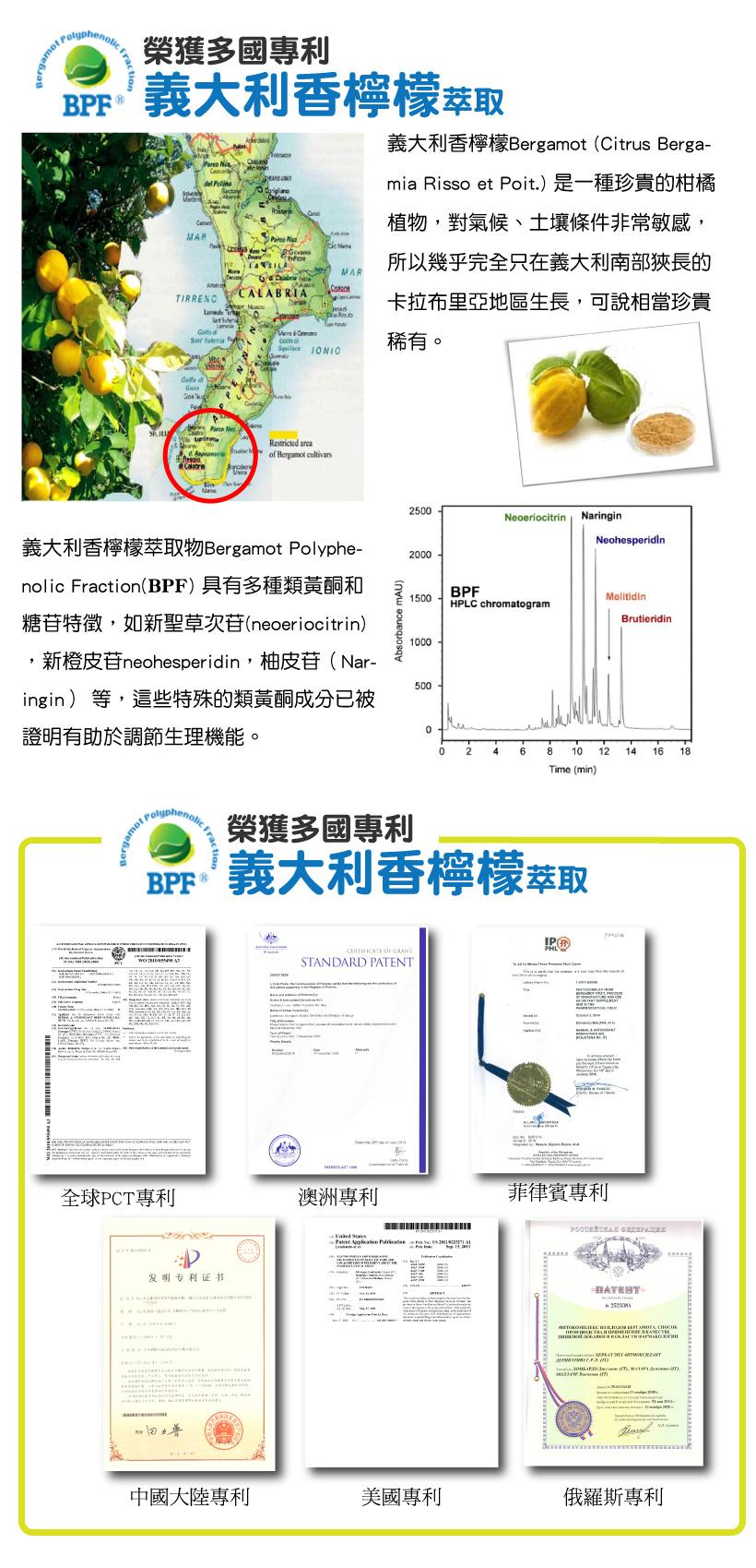 BPF義大利香檸檬,多國專利