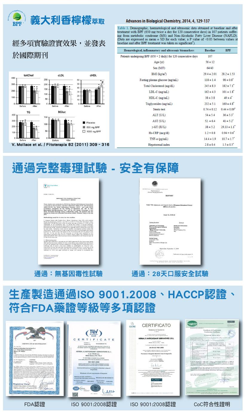 通過多項認證,發表國際期刊,通過完整毒理試驗,安全有保障,ISO,HACCP,FDA藥證等級