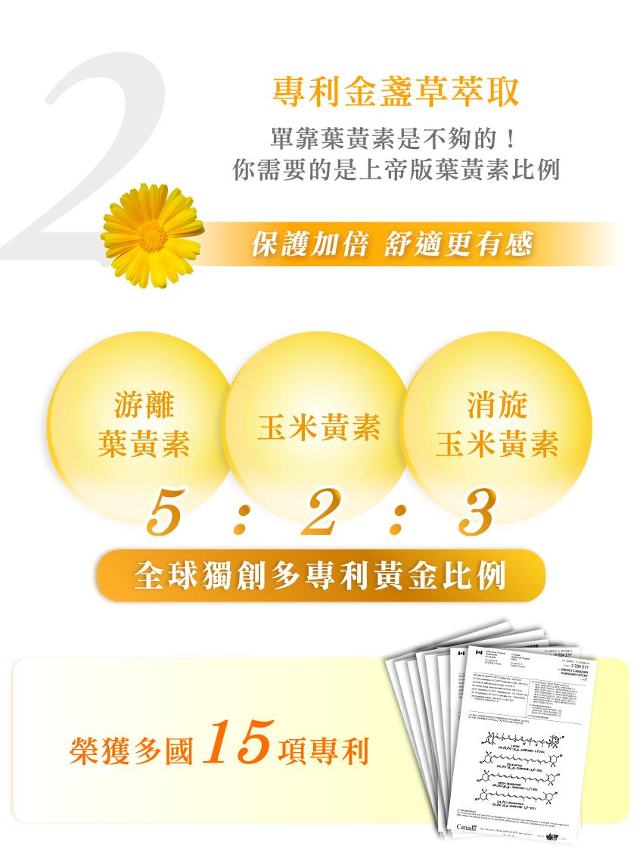 專利金盞草萃取,上帝版葉黃素,游離葉黃素,玉米黃素,消旋玉米黃素,全球獨創多專利黃金比例,15項專利