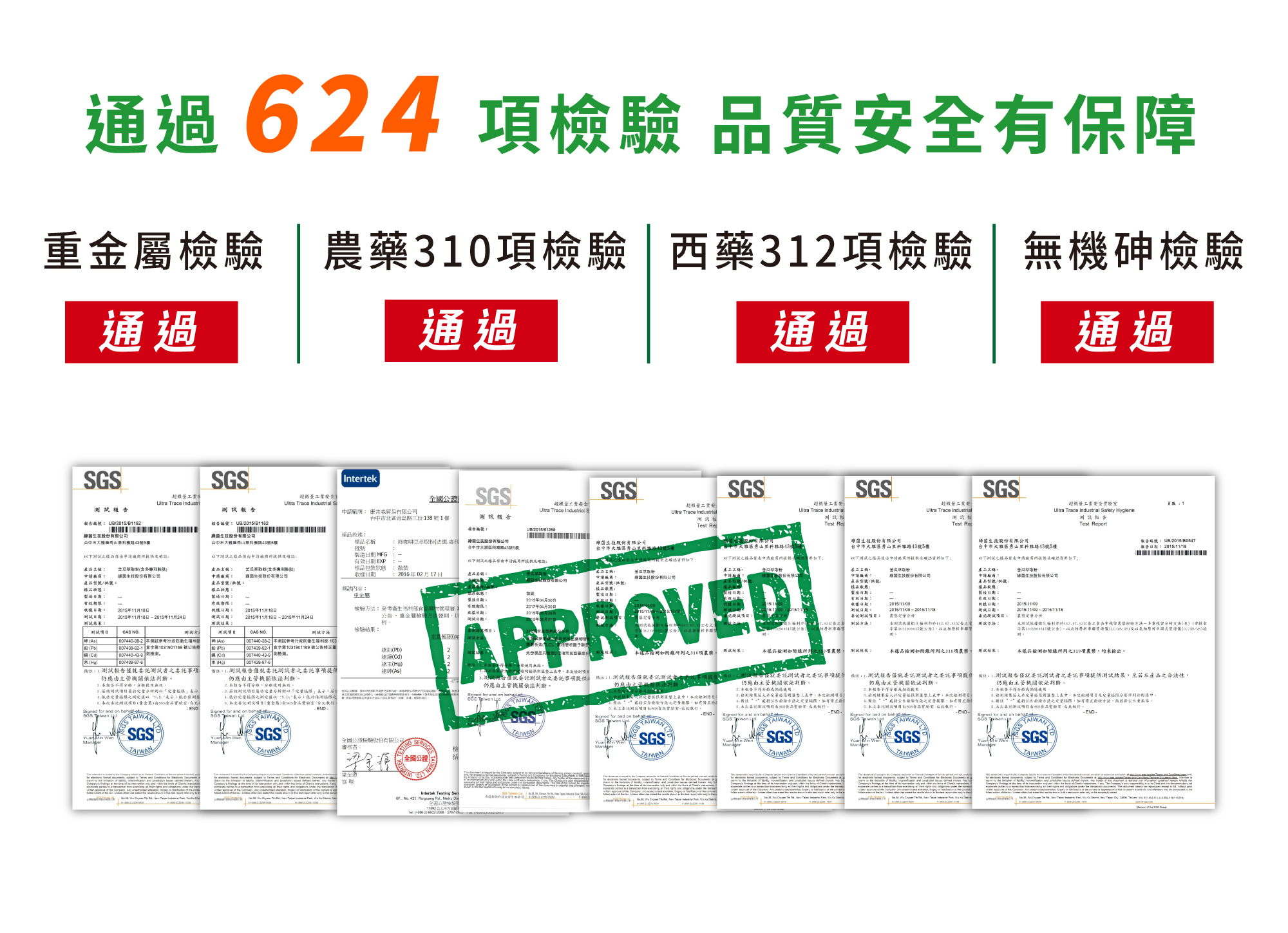 通過624項檢驗,品質安全有保障