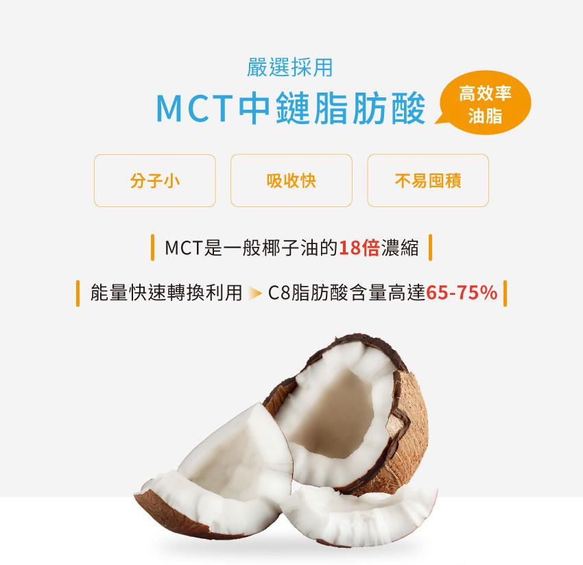 MCT中鏈脂肪酸,高效率油脂,分子小,吸收快,不易囤積,一般椰子油的18倍濃縮,C8脂肪酸含量高達65-75%,能量快速轉換利用