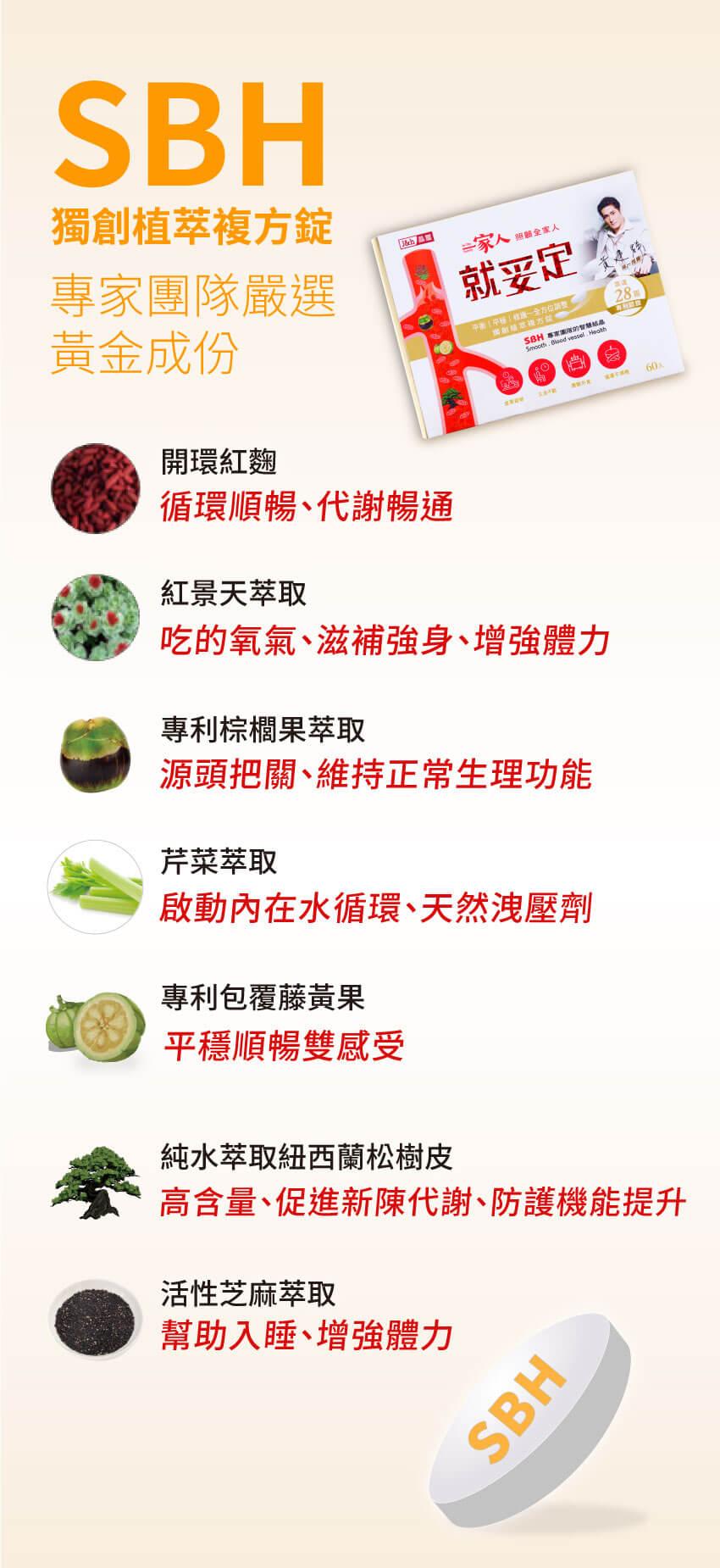 SBH專利,七大天然成分,專利包覆藤黃果,芹菜萃取,專利棕櫚果萃取,純水萃取紐西蘭松樹皮,開環紅麴,紅景天萃取,活性芝麻萃取